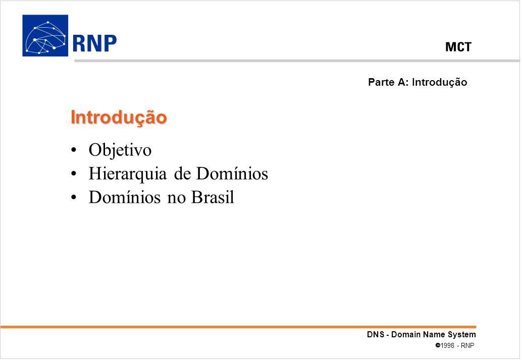 Hierarquia de Domínios Domínios no Brasil