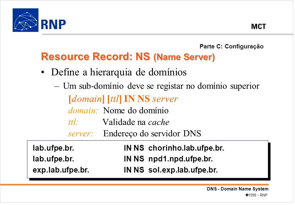 Resource Record: NS (Name Server) Define a hierarquia de domínios