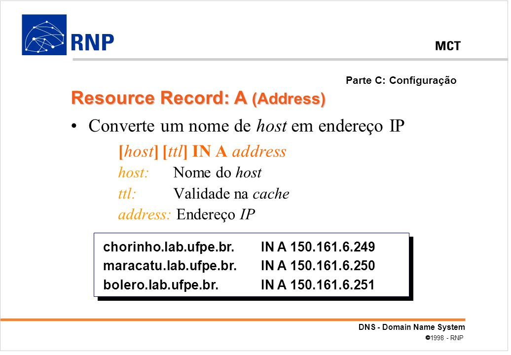 Resource Record: A (Address)