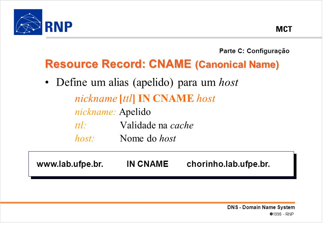 Resource Record: CNAME (Canonical Name)