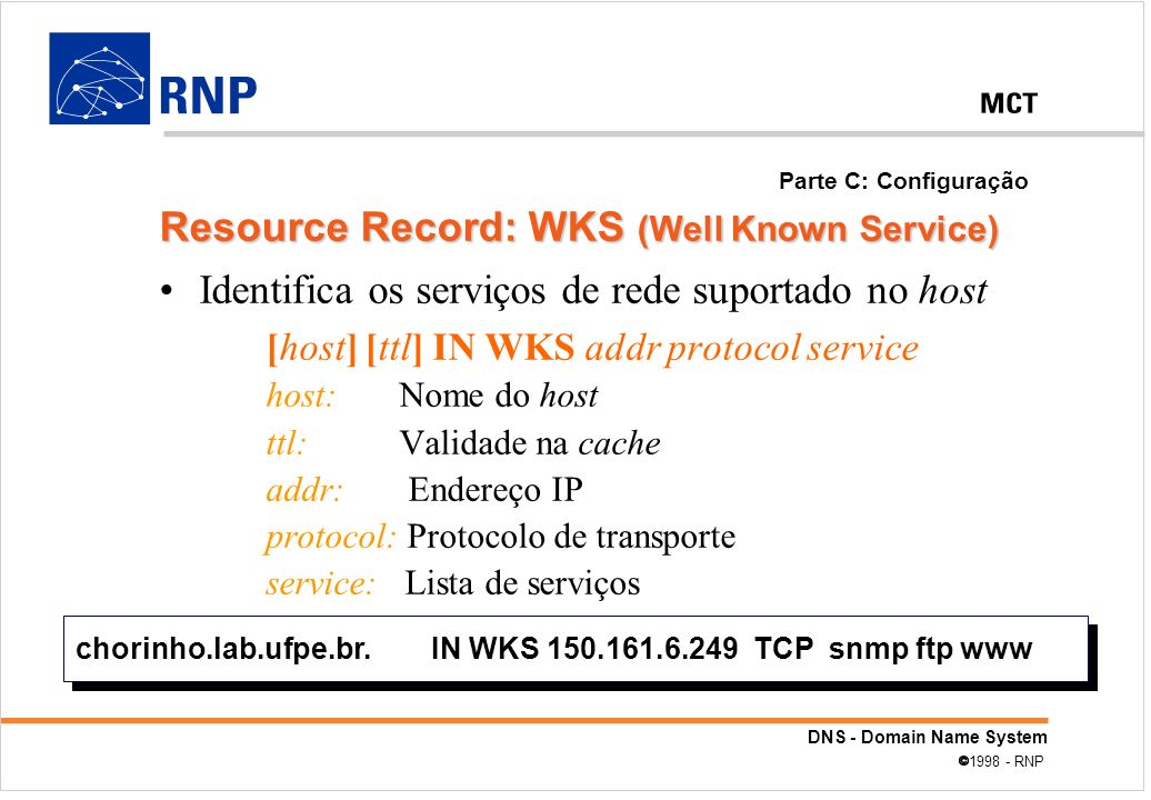 Resource Record: WKS (Well Known Service)