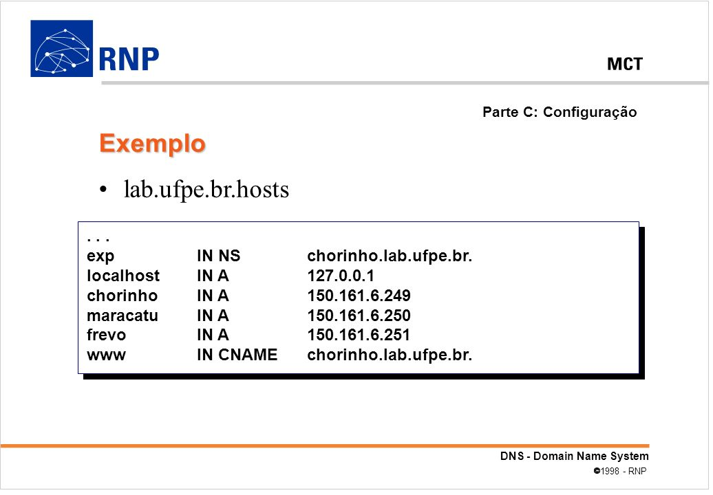 Exemplo lab.ufpe.br.hosts . . . exp IN NS chorinho.lab.ufpe.br.