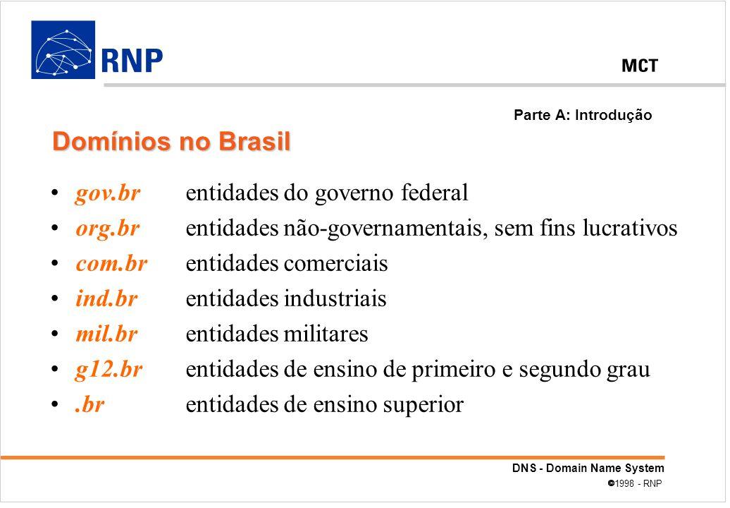 Domínios no Brasil gov.br entidades do governo federal