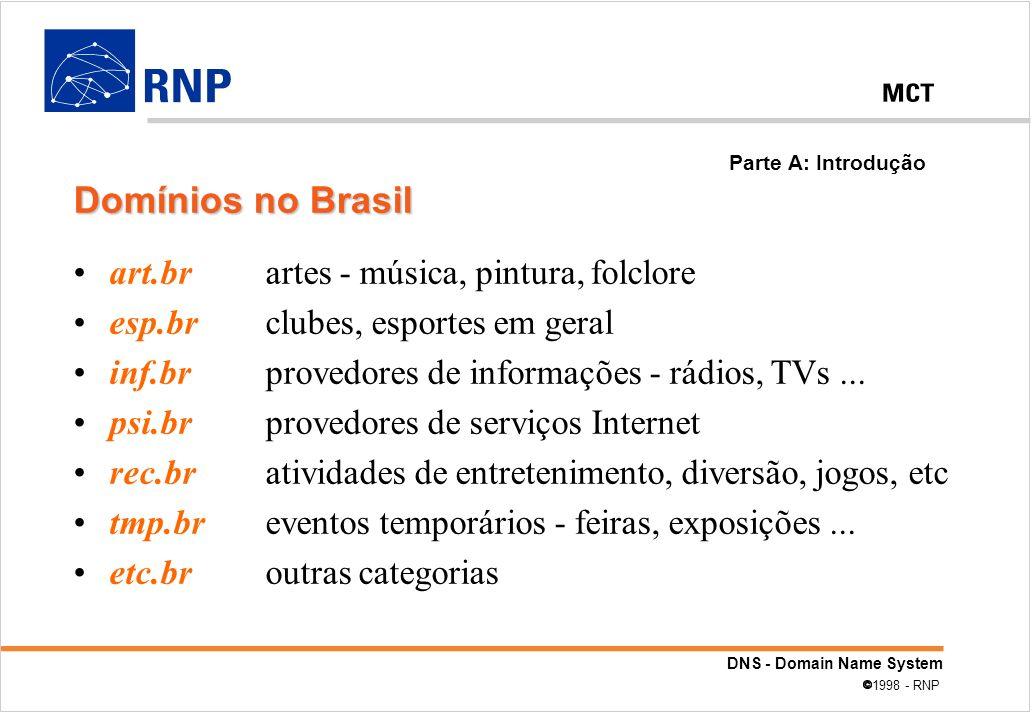 Domínios no Brasil art.br artes - música, pintura, folclore