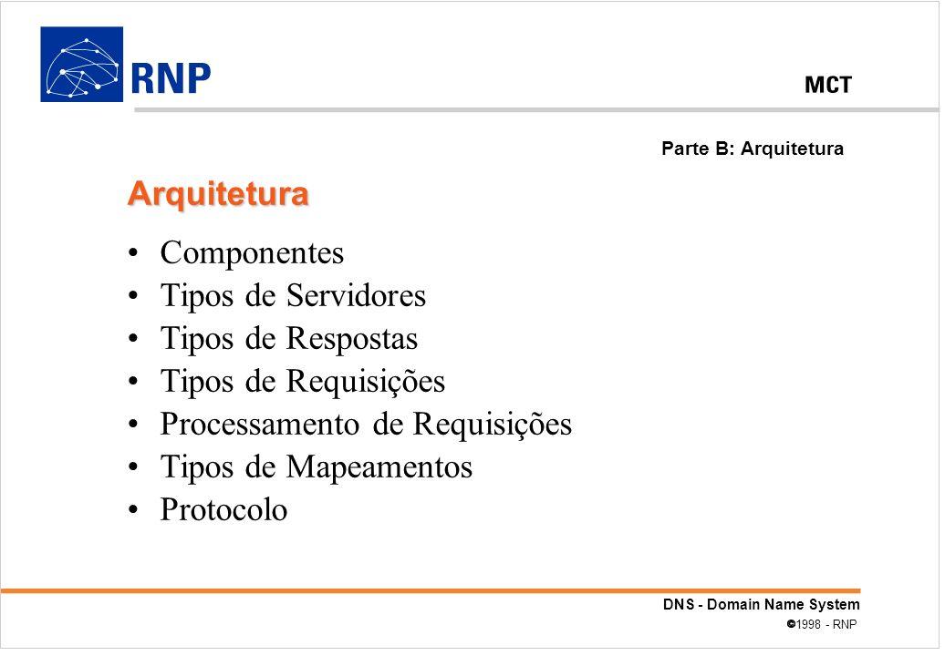 Processamento de Requisições Tipos de Mapeamentos Protocolo
