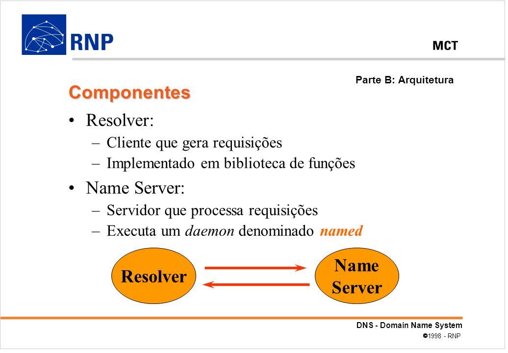 Componentes Resolver: Name Server: Name Resolver Server