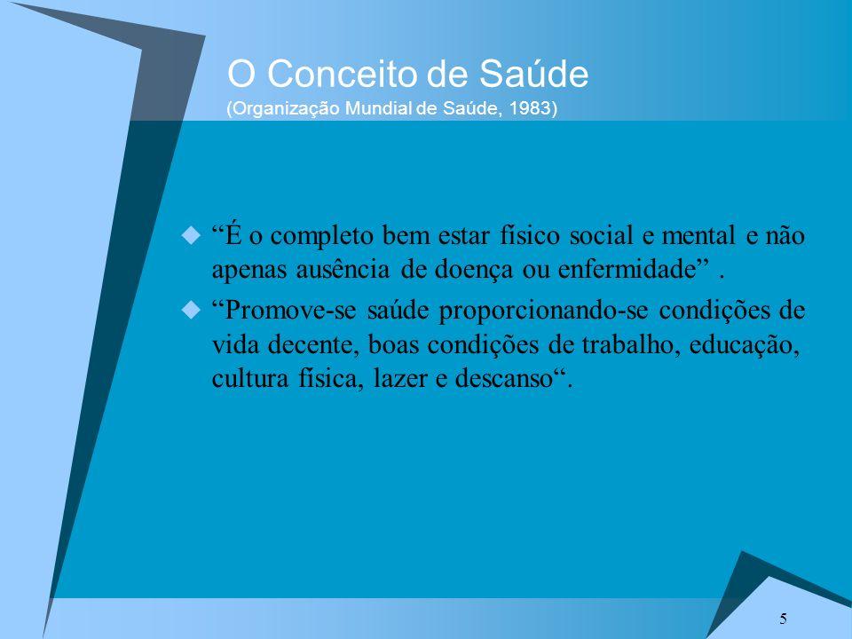 O Conceito de Saúde (Organização Mundial de Saúde, 1983)