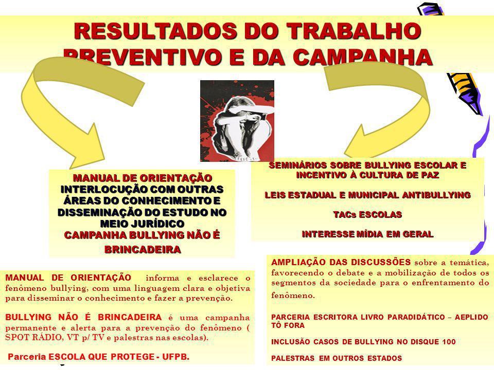 RESULTADOS DO TRABALHO PREVENTIVO E DA CAMPANHA