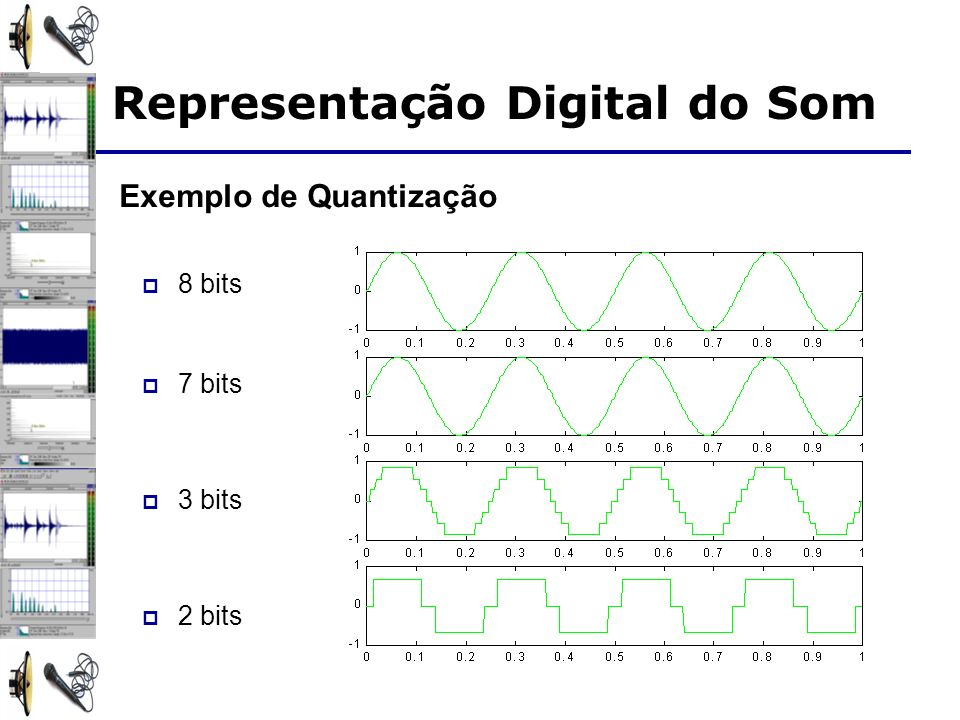 Representação Digital do Som