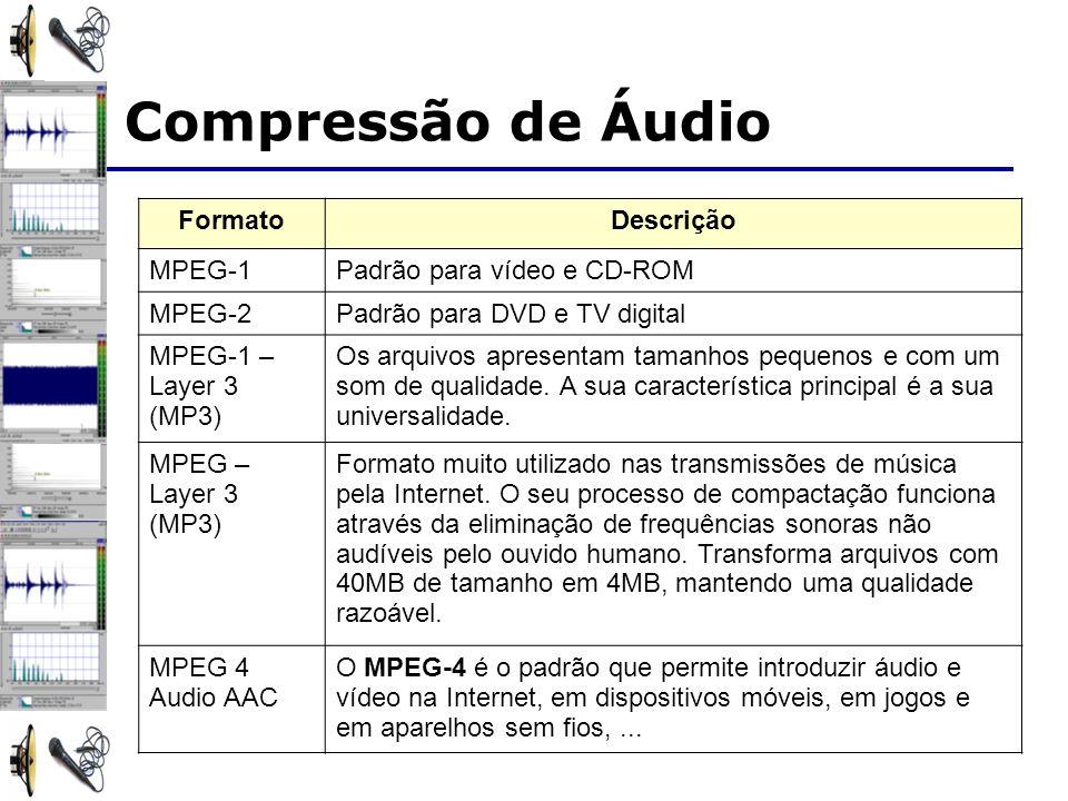 Compressão de Áudio Formato Descrição MPEG-1