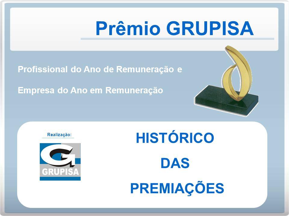 Prêmio GRUPISA HISTÓRICO DAS PREMIAÇÕES
