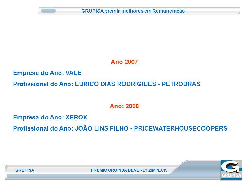 Profissional do Ano: EURICO DIAS RODRIGIUES - PETROBRAS