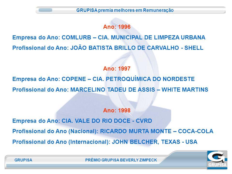 Empresa do Ano: COMLURB – CIA. MUNICIPAL DE LIMPEZA URBANA
