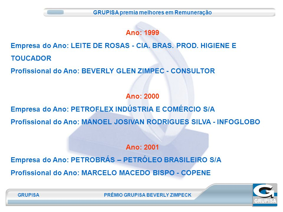Empresa do Ano: LEITE DE ROSAS - CIA. BRAS. PROD. HIGIENE E TOUCADOR