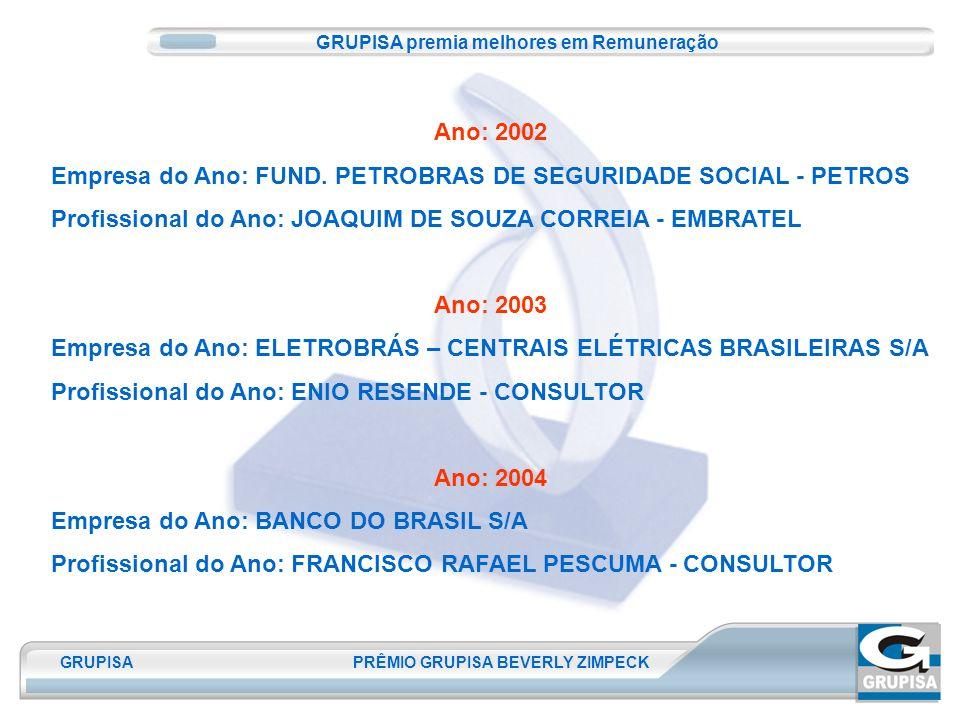 Empresa do Ano: FUND. PETROBRAS DE SEGURIDADE SOCIAL - PETROS