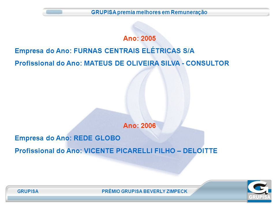 Empresa do Ano: FURNAS CENTRAIS ELÉTRICAS S/A