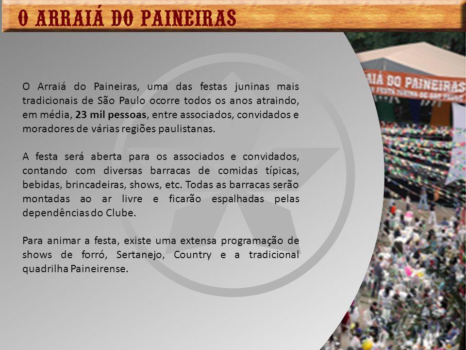 O Arraiá do Paineiras, uma das festas juninas mais tradicionais de São Paulo ocorre todos os anos atraindo, em média, 23 mil pessoas, entre associados, convidados e moradores de várias regiões paulistanas.