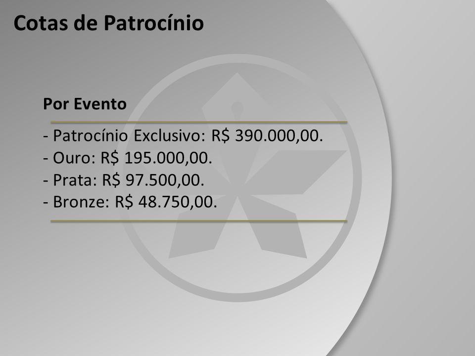 Cotas de Patrocínio Por Evento Patrocínio Exclusivo: R$ 390.000,00.