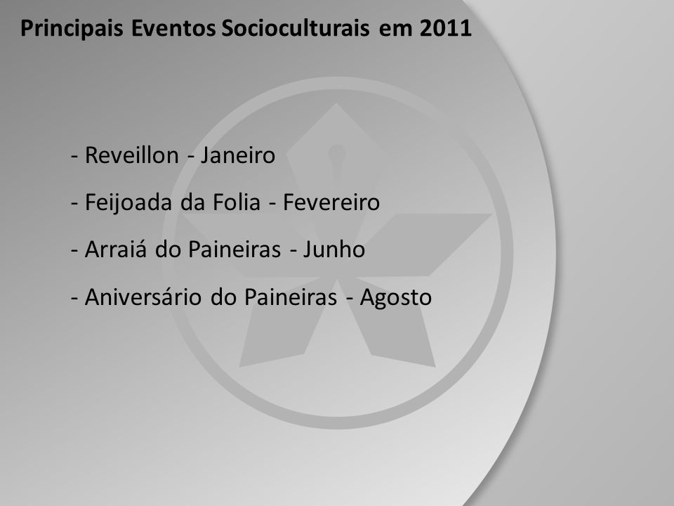 Principais Eventos Socioculturais em 2011
