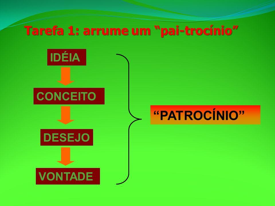 PATROCÍNIO Tarefa 1: arrume um pai-trocínio IDÉIA CONCEITO DESEJO