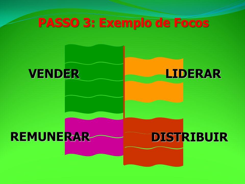 PASSO 3: Exemplo de Focos