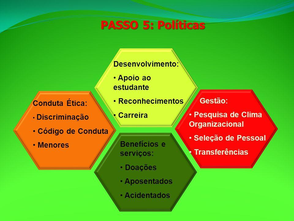 PASSO 5: Políticas Desenvolvimento: Apoio ao estudante Reconhecimentos