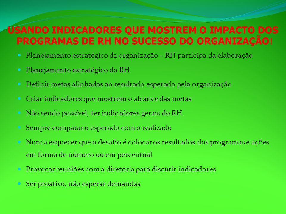 USANDO INDICADORES QUE MOSTREM O IMPACTO DOS PROGRAMAS DE RH NO SUCESSO DO ORGANIZAÇÃO!