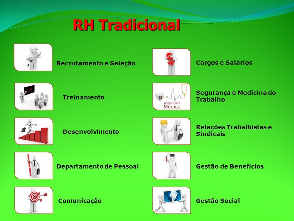 RH Tradicional Recrutamento e Seleção Cargos e Salários