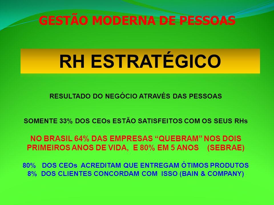 RH ESTRATÉGICO GESTÃO MODERNA DE PESSOAS
