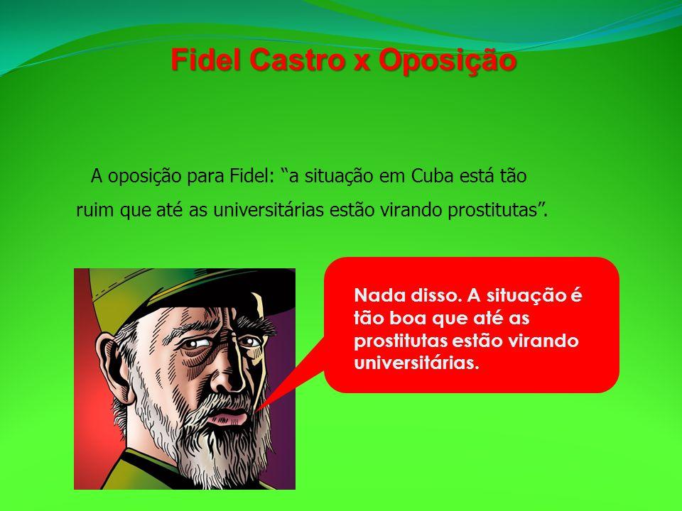 Fidel Castro x Oposição