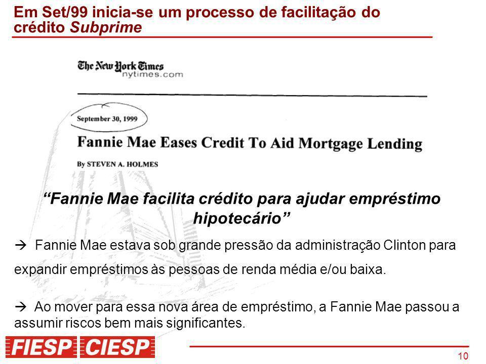 Em Set/99 inicia-se um processo de facilitação do crédito Subprime