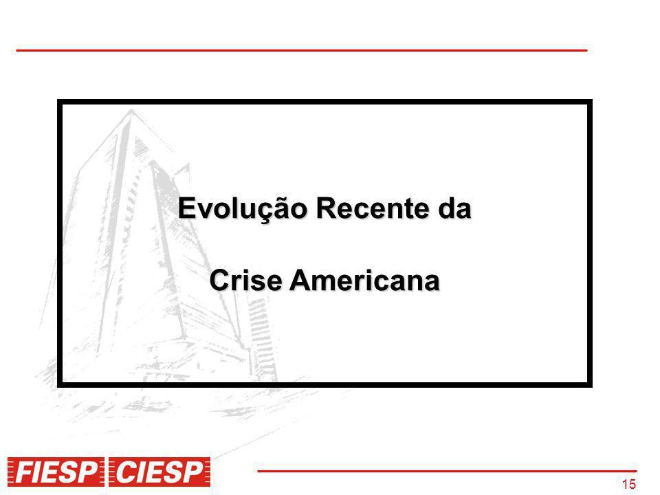 Evolução Recente da Crise Americana