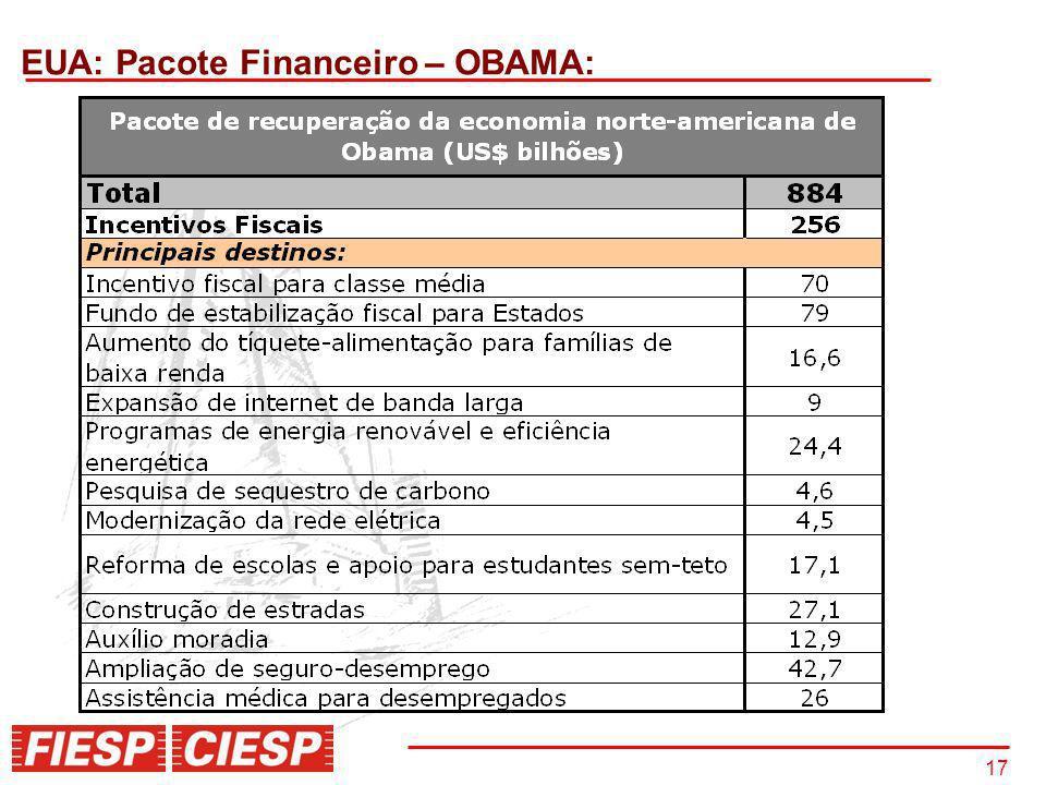 EUA: Pacote Financeiro – OBAMA: