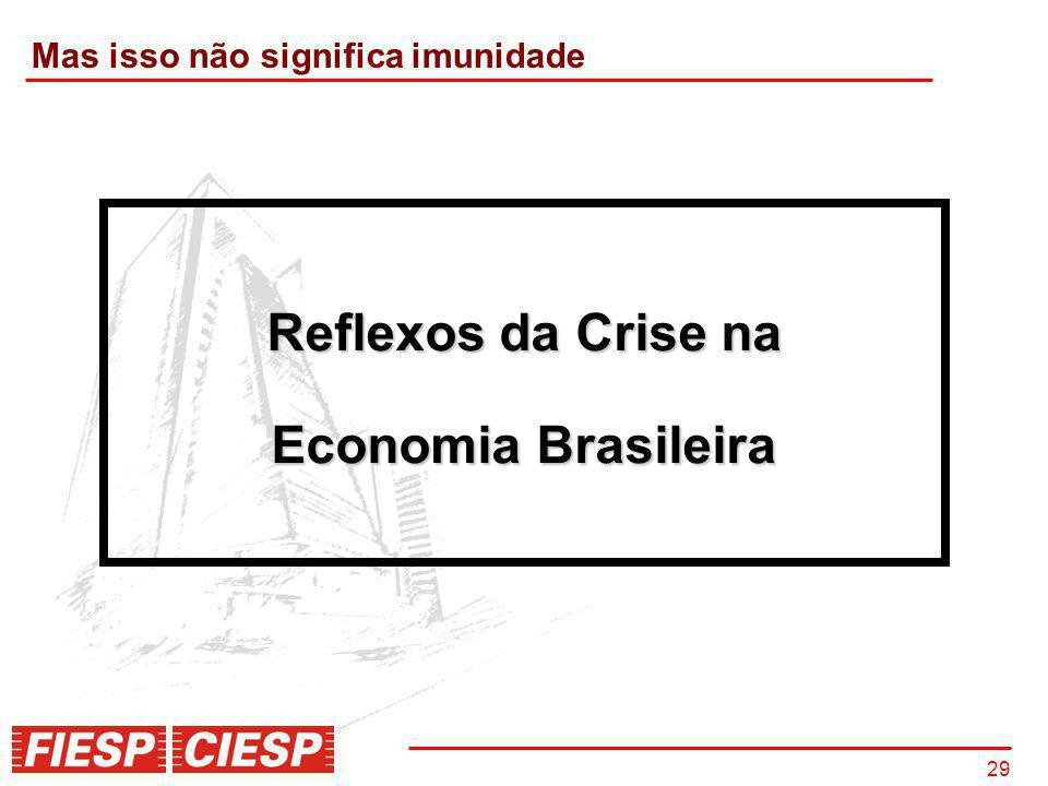 Reflexos da Crise na Economia Brasileira