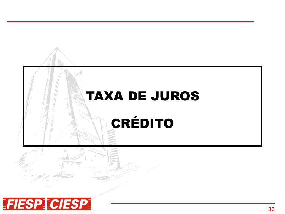TAXA DE JUROS CRÉDITO