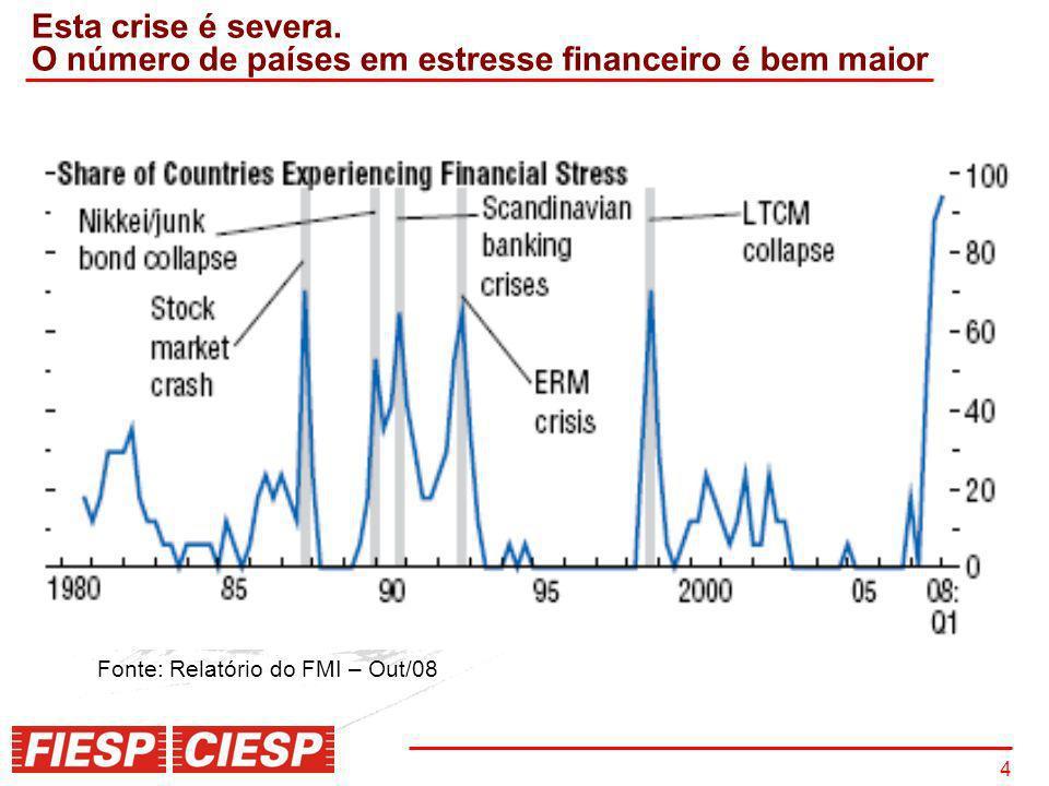 O número de países em estresse financeiro é bem maior