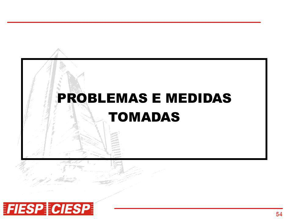 PROBLEMAS E MEDIDAS TOMADAS