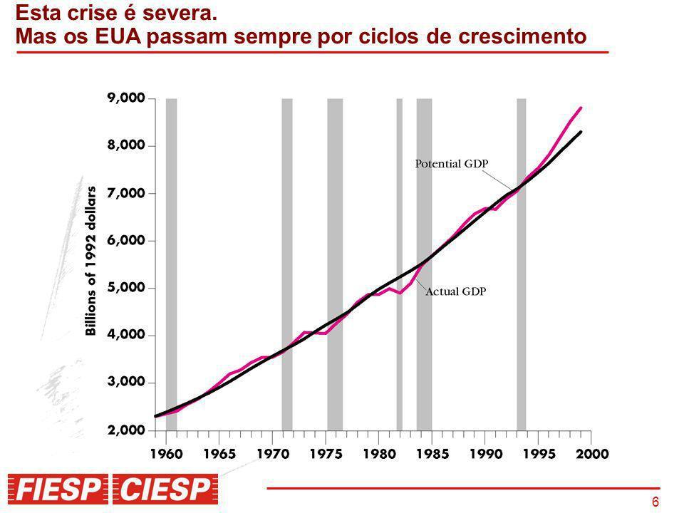 Esta crise é severa. Mas os EUA passam sempre por ciclos de crescimento