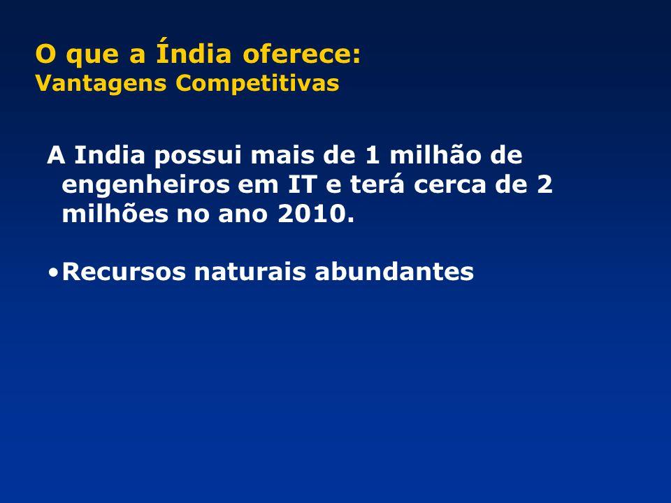 O que a Índia oferece: Vantagens Competitivas. A India possui mais de 1 milhão de engenheiros em IT e terá cerca de 2 milhões no ano 2010.