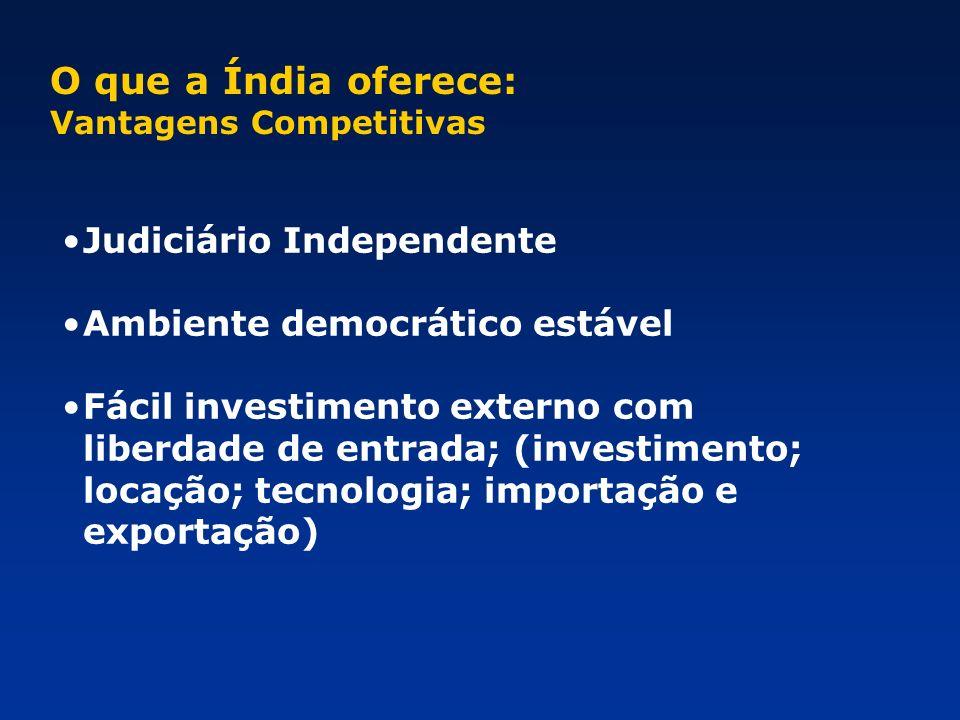 O que a Índia oferece: Judiciário Independente