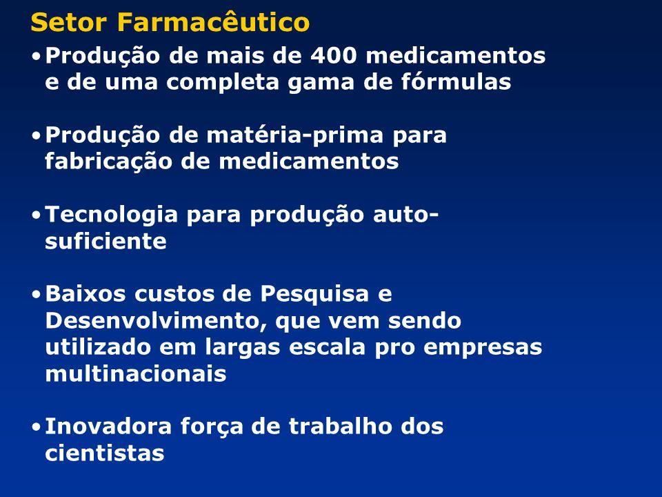 Setor Farmacêutico Produção de mais de 400 medicamentos e de uma completa gama de fórmulas.
