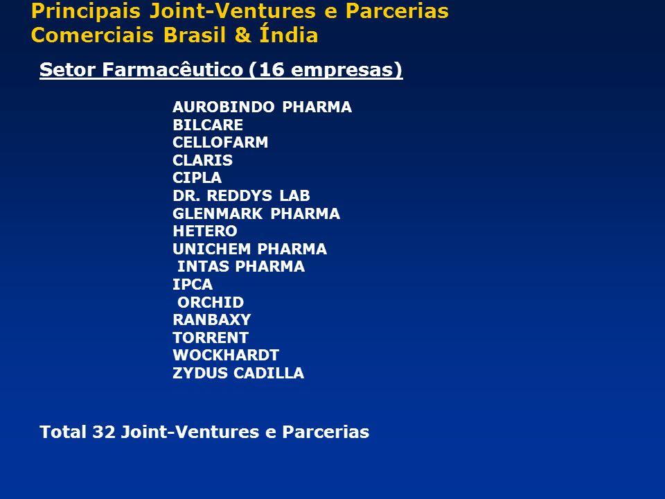 Principais Joint-Ventures e Parcerias Comerciais Brasil & Índia