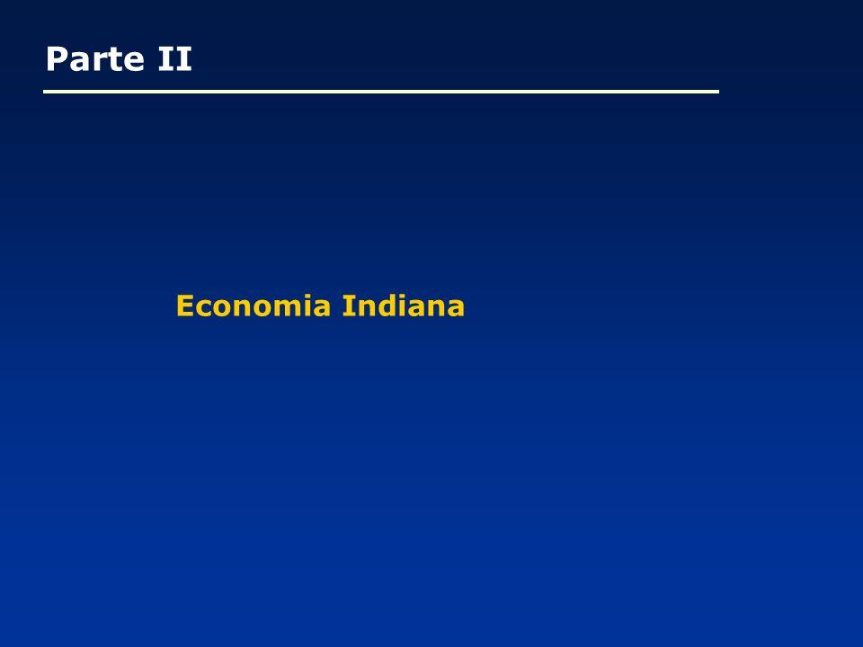 Parte II Economia Indiana