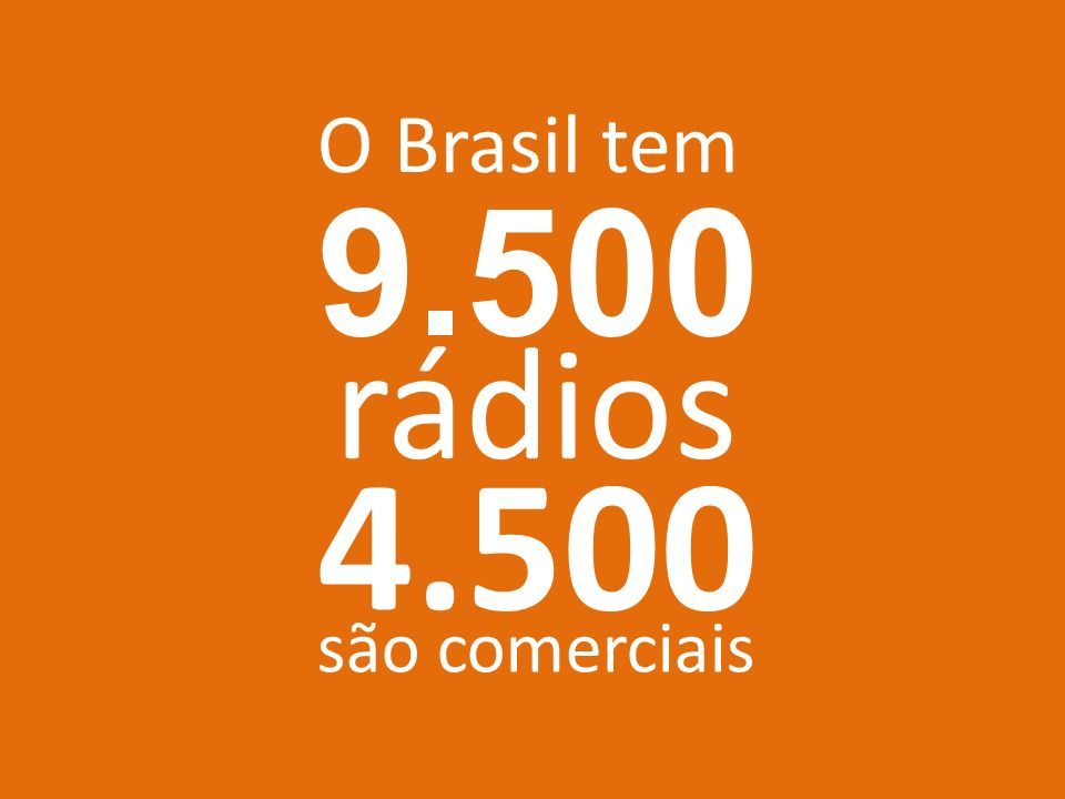 O Brasil tem 9.500 rádios 4.500 são comerciais