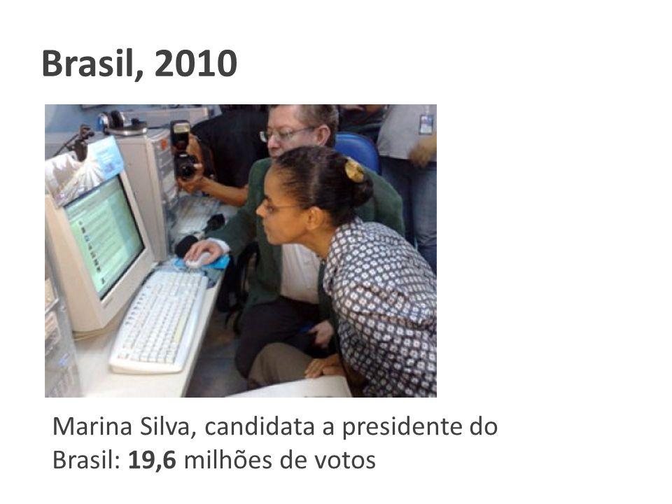 Brasil, 2010 Clique para adicionar texto.