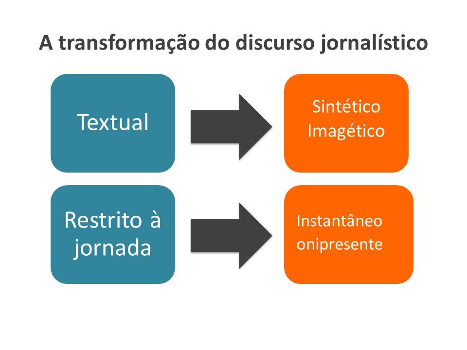 A transformação do discurso jornalístico