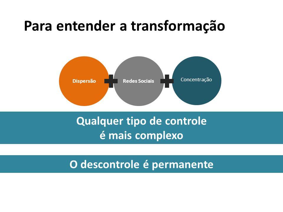 Para entender a transformação
