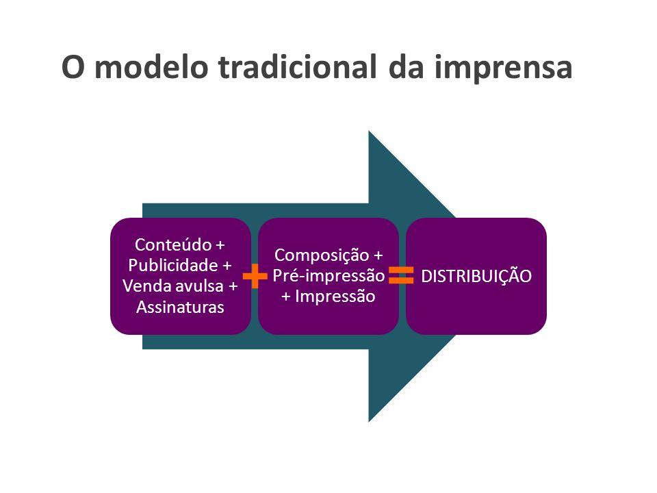 O modelo tradicional da imprensa