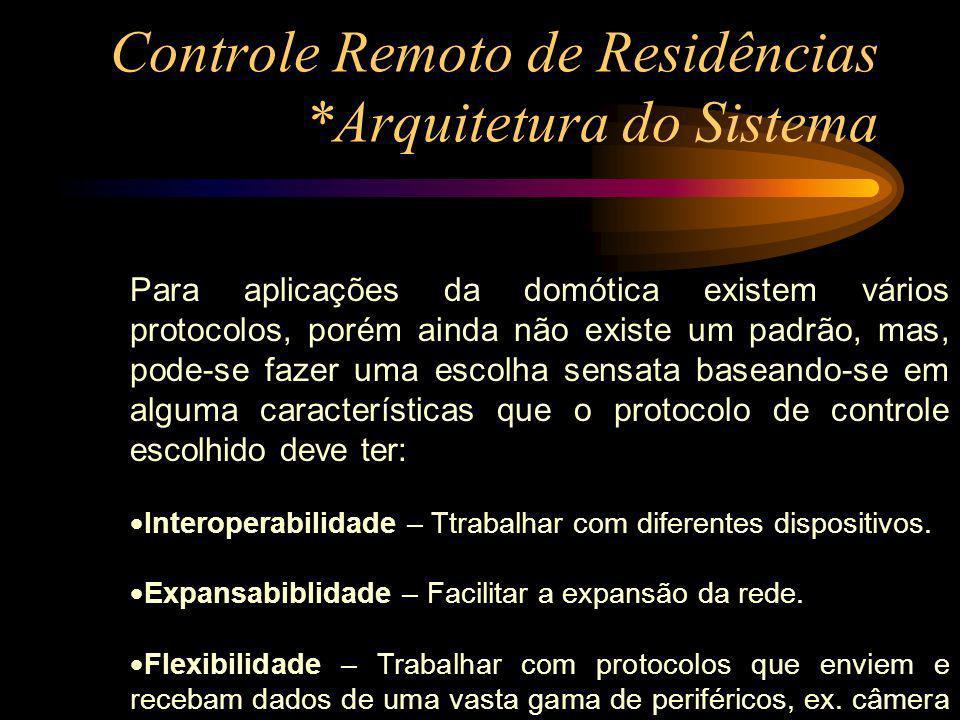 Controle Remoto de Residências *Arquitetura do Sistema