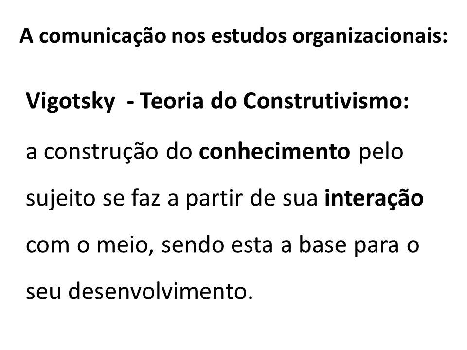 A comunicação nos estudos organizacionais: